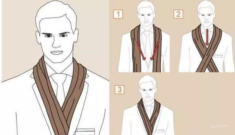 разве способы завязывания шарфов для мужчин в картинках того, что постоянно